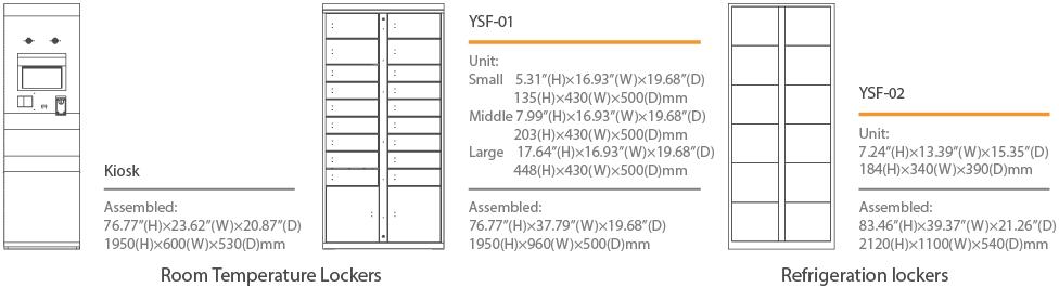 ipc-electronics-lockers-specifications